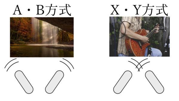 AB-XY